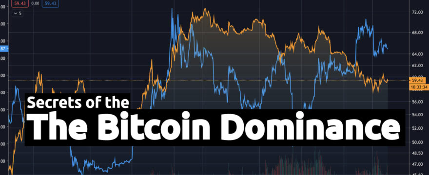 The correlation between the Bitcoin dominance and the Bitcoin price