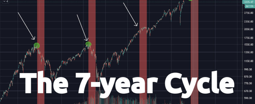 The Shemitah Cycle – Stock Market crash in 2021