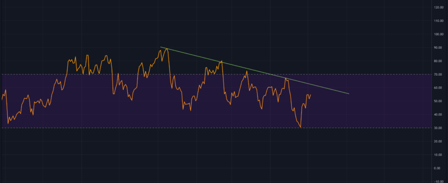 3 potential scenario's for Bitcoin and it's effect on alt-coins